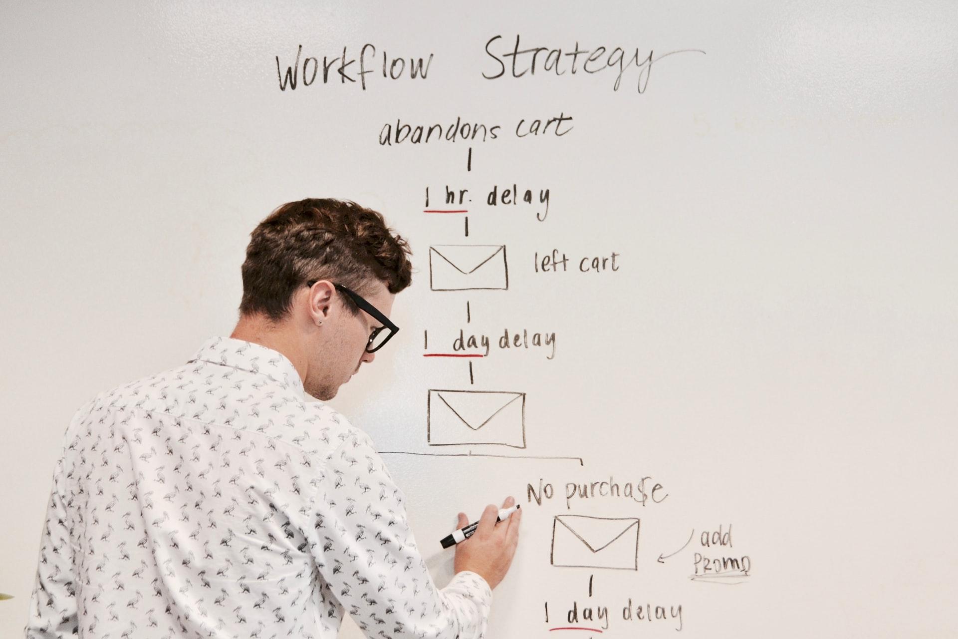 Ilustrasi strategi marketing   Foto Unsplash.com, campaign Creator